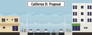 The proposed restriping of California Street.